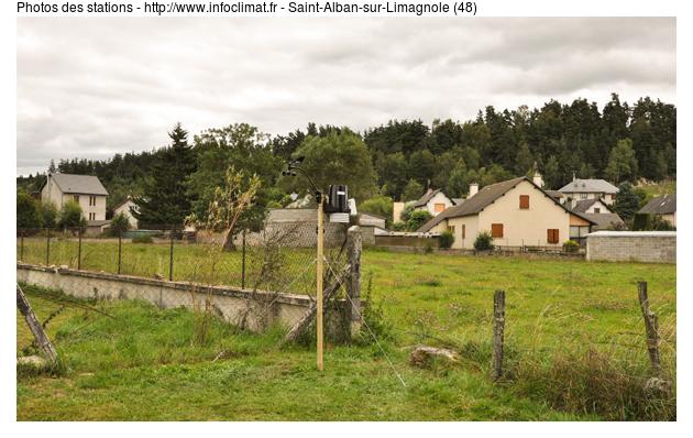Saint-Alban-sur-Limagnole (Lozère - France) | Relevés météo
