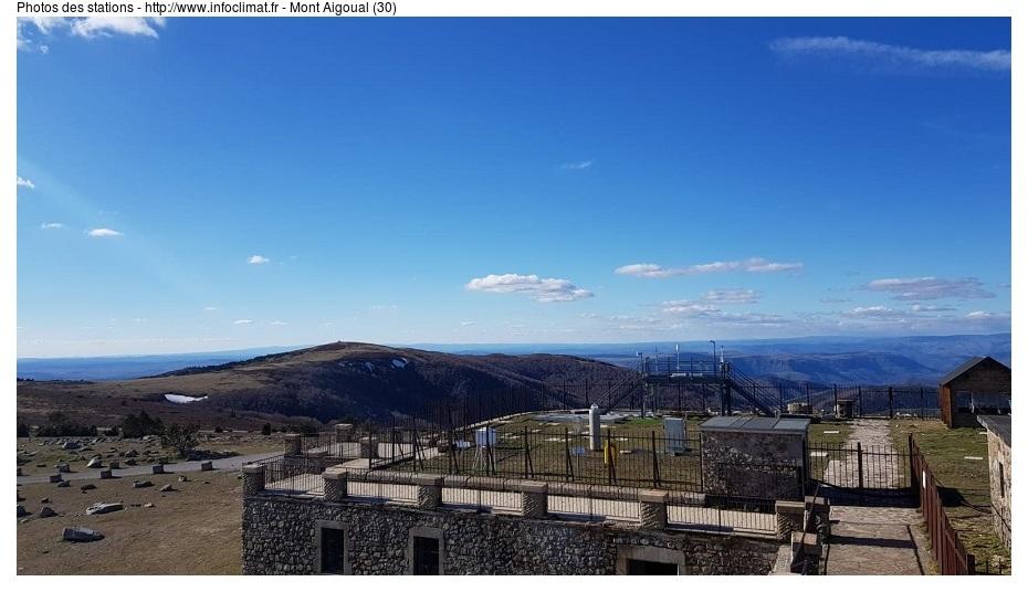 Mont Aigoual Gard France Relevés Météo En Temps Réel